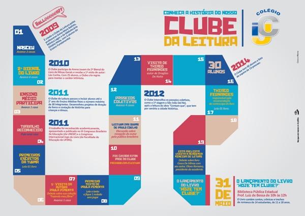 Flyer intertivo Colégio ICJ